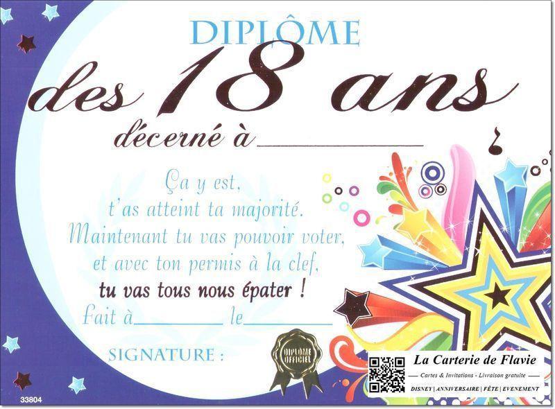 20 Meilleures Modèle De Carte D'Invitation Anniversaire 18 destiné Modele Invitation Anniversaire 18 Ans