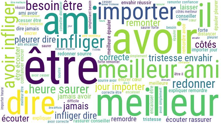 27045 - Poème Amitié : Mon Meilleur Ami Publié Par Muff serapportantà Meilleur Poeme