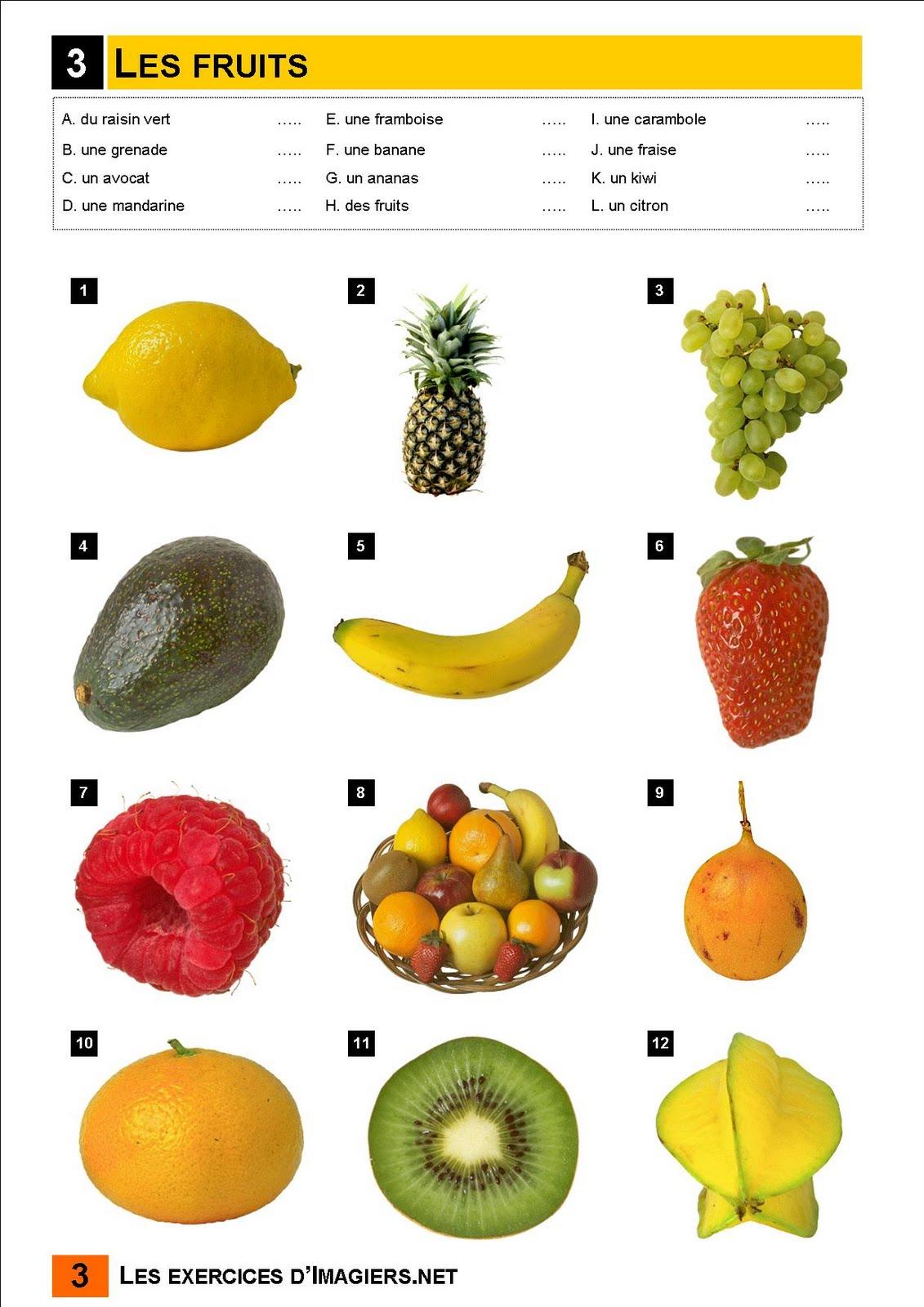À Table!: Exercice: Les Fruits (1) serapportantà Fruits Et Legumes En Francais