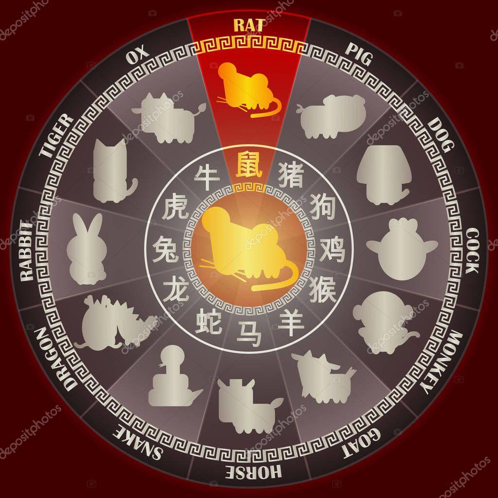 Année Rat Dans Roue Zodiaque Chinois Avec Symbole Verbal pour Signes Du Zodiac Chinois