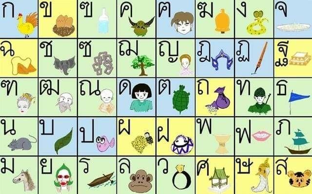 Apprendre À Écrire L'Alphabet Thaï : Les Consonnes Toute intérieur Comment Apprendre L Alphabet