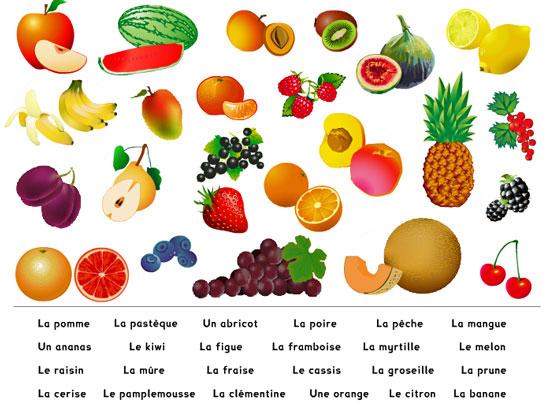 Autour De La Gastronomie: Audiovisuel : Les Fruits Et Les concernant Liste De Tous Les Fruits