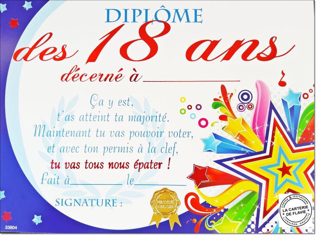 Carte Anniversaire Humoristique 18 Ans Imprimer serapportantà Invitation 18 Ans Garcon