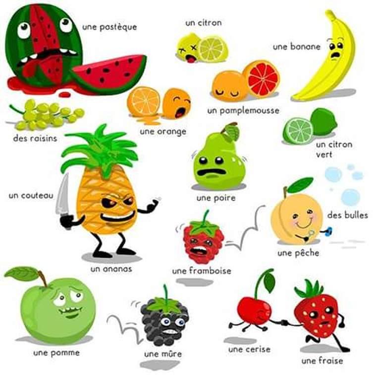 Ιστολόγιο Γυμνασίου Καπνοχωρίου Κοζάνης: Les Fruits dedans Fruits Et Legumes En Francais