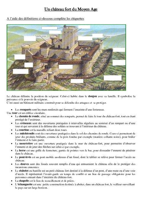 Château Fort Du Moyen Age - Exercices - Moyen Âge - Cm1 destiné Lexique Moyen Age