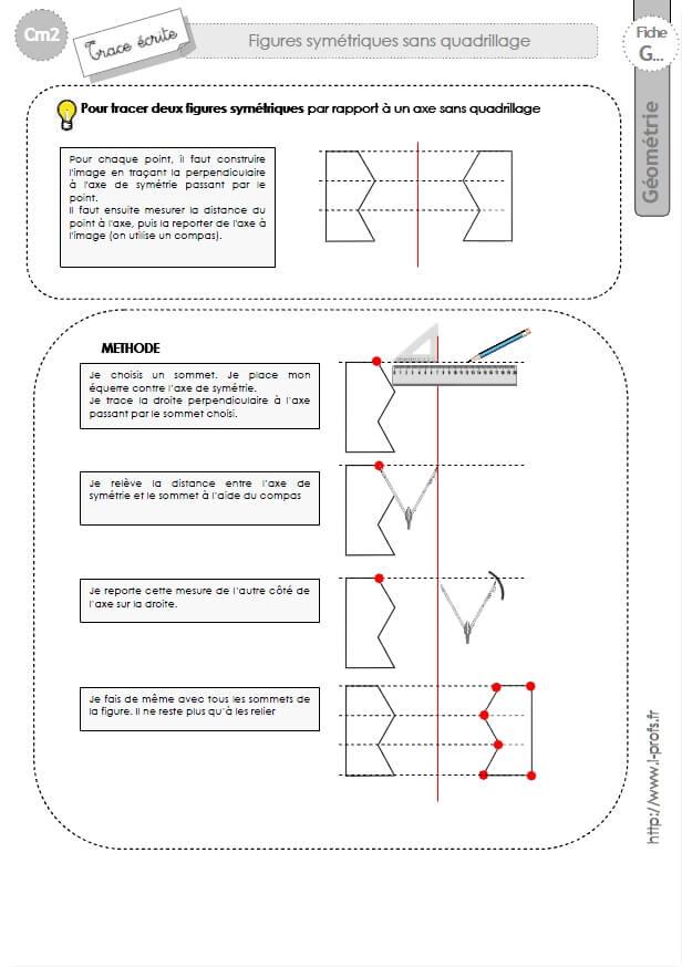 Cm2: Lecon La Symetrie Axiale Figures Symétriques Sans pour Symétrie Quadrillage