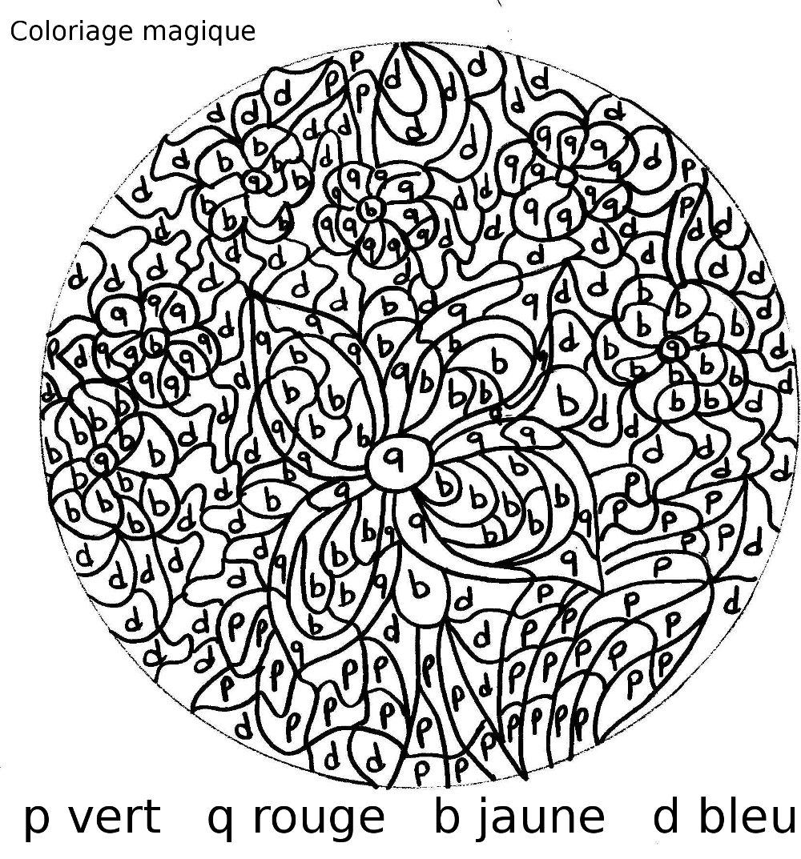 Coloriage Fleurs De Printemps   Zafia encequiconcerne Coloriage Fleurs Printemps