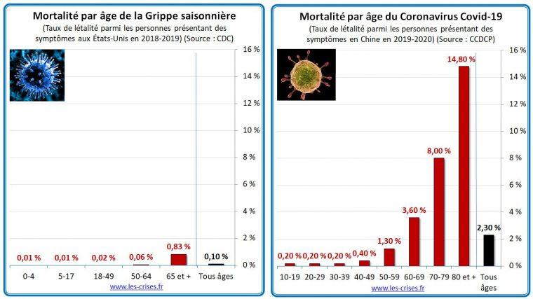 Coronavirus : La Barre Des 1000 Décès Atteinte En Afrique dedans Nombre En Espagnol De 1 A 1000