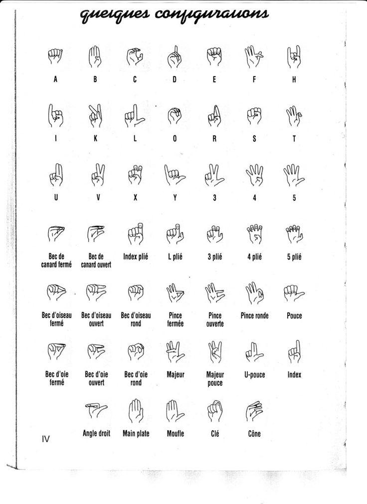 Couleur En Langue Des Signes Uf11 | Jornalagora | Langue intérieur L Alphabet En Langue Des Signes