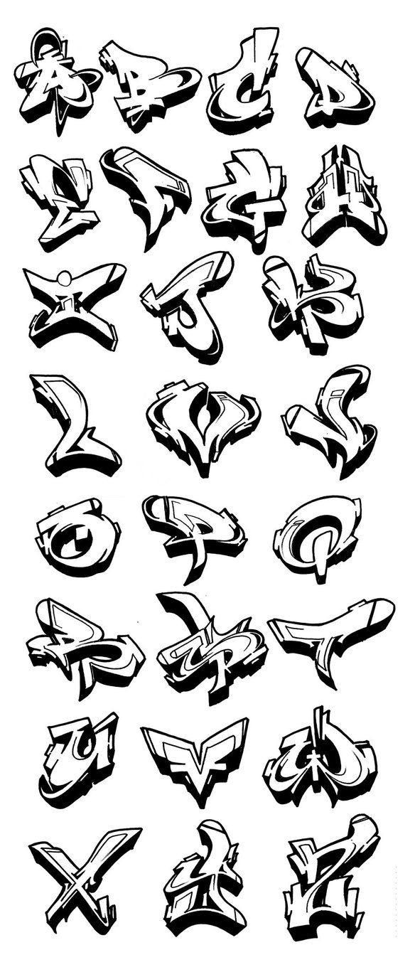 Different Lettering Styles For Drawing At Getdrawings serapportantà Different Alphabet