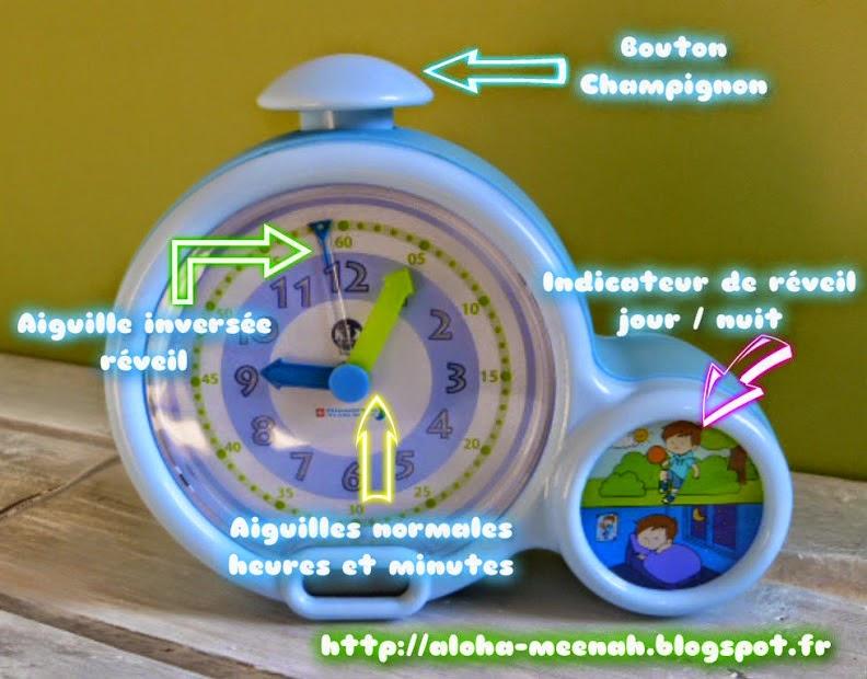 ♥ Meenah: Mon 1Er Réveil Kid Sleep Clock De Claessens' Kids pour Reveil Coucou