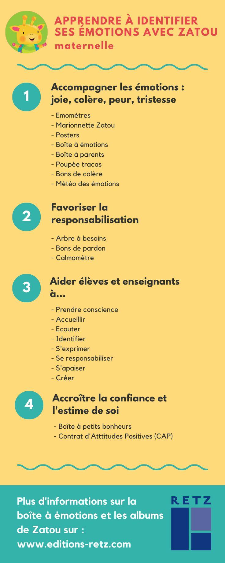 Épinglé Par Editions Retz Sur Enseigner Autrement concernant Éditions Retz Maternelle