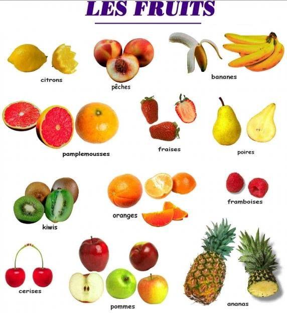 Épinglé Sur Fle Lexique De La Nourriture concernant Fruits Et Legumes Vocabulaire