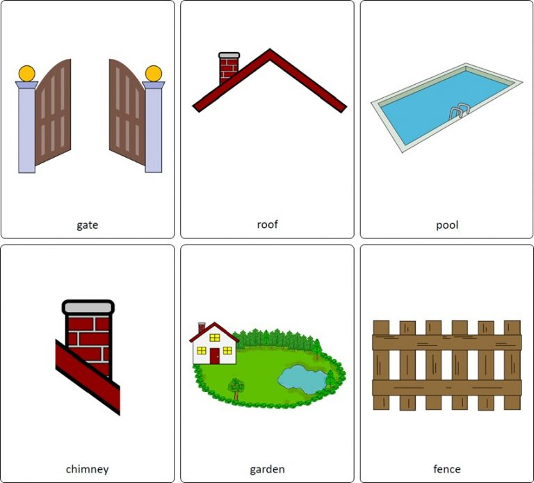 Flashcards Sur Le Vocabulaire De La Maison En Anglais pour Nommer En Anglais