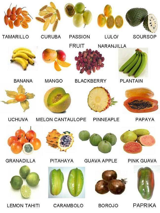 Fruits Exotiques | Fruits Exotiques, Fruits Et Légumes à Les Noms Des Arbres Et Leurs Fruits
