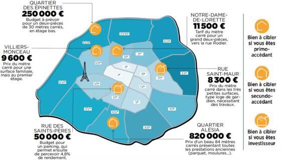 Immobilier : Où Acheter À Paris, Pour Habiter Ou Pour à Acheter Carte De France