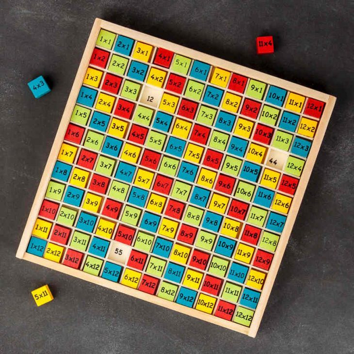 Jeux Educatif Table De Multiplication - Primanyc à Jeux Educatif Table De Multiplication
