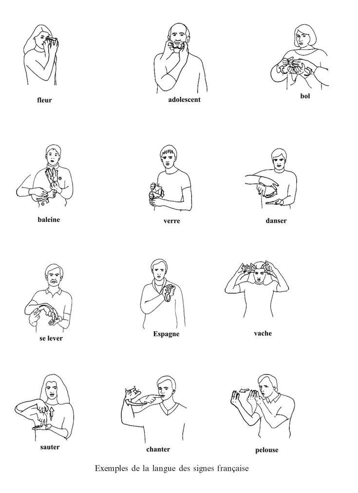 La Langue Des Signes Française (Lsf) | Cairn | Signes à L Alphabet En Langue Des Signes