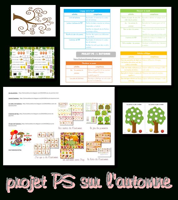 La Maternelle De Laurène: Projet Ps Sur L'Automne | La encequiconcerne Projet De Classe Maternelle