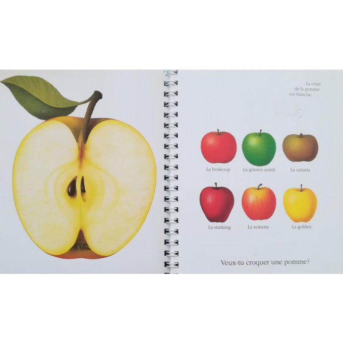 La Pomme Et D'Autres Fruits - Teteenlire.fr pour La Pomme Et L Escargot Paroles