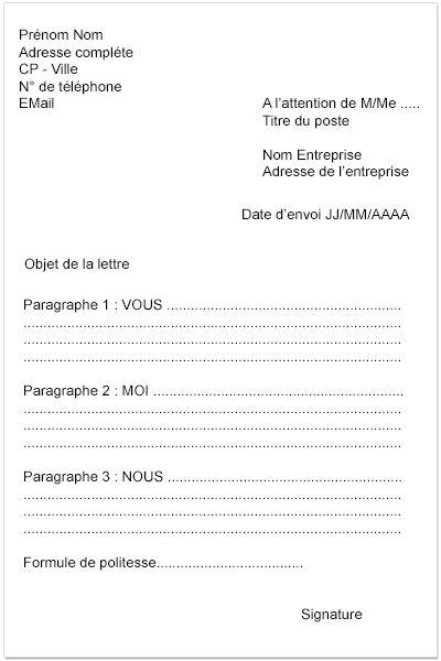 """La Présentation De La Lettre De Motivation """"Pas À Pas dedans Lettre En Anglais Objet"""