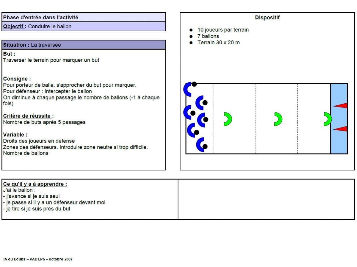 Le Hand Ball À L'École Au Cycle 3 - Docsity Pour Jeux tout Jeux Collectifs Cycle 3 Sans Ballon