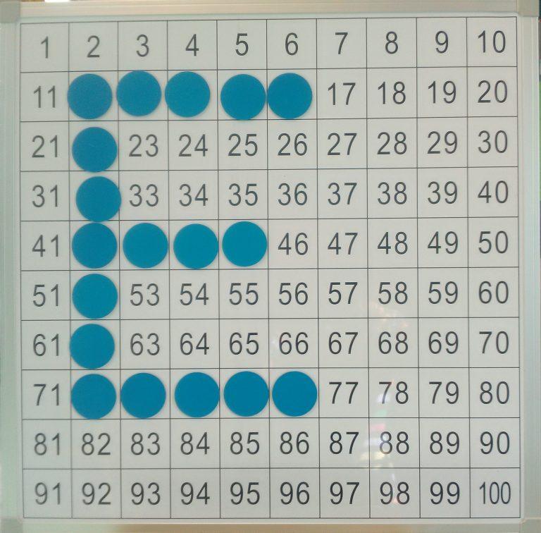 Le Tableau Des 100 Premiers Nombres - Yphona Avec Nombre serapportantà Tableau De Nombres