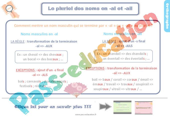 Leçon, Trace Écrite Sur Le Pluriel Des Noms En -Al Et -Ail serapportantà Pluriel Chacal