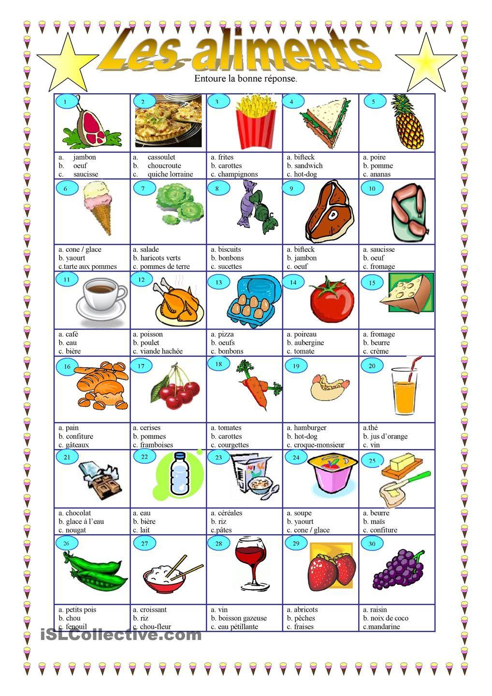 Les Aliments | Fle, Alimentation Et Pictogramme Enfant tout Les 7 Familles D Aliments