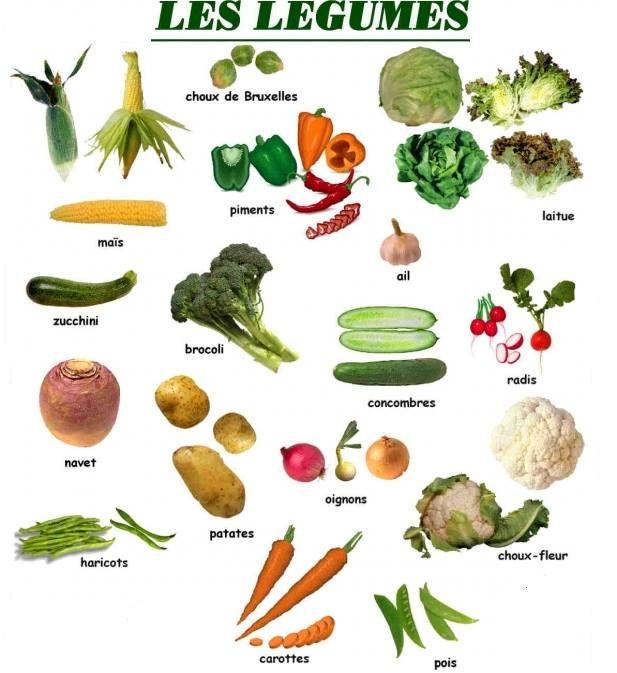 Les Légumes   Fle Lexique De La Nourriture   Pinterest tout Liste De Tous Les Fruits