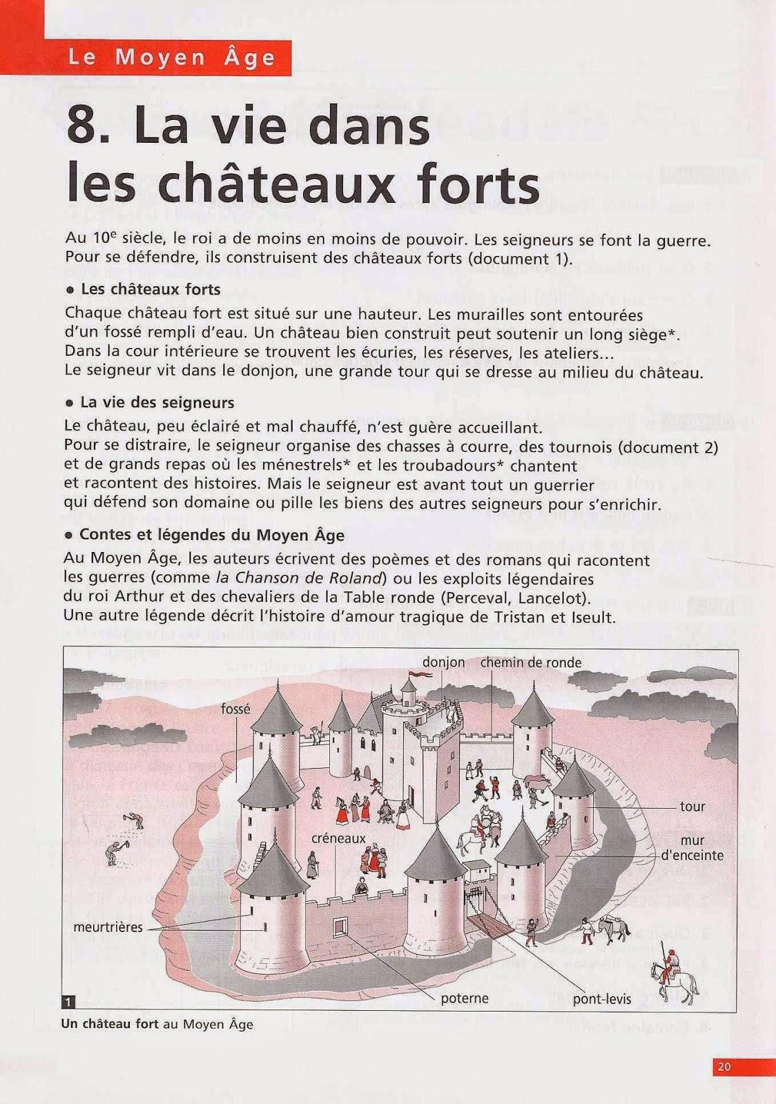 Manuels Anciens: Histoire De France Cm1 (Programmes 1995) avec Lexique Moyen Age