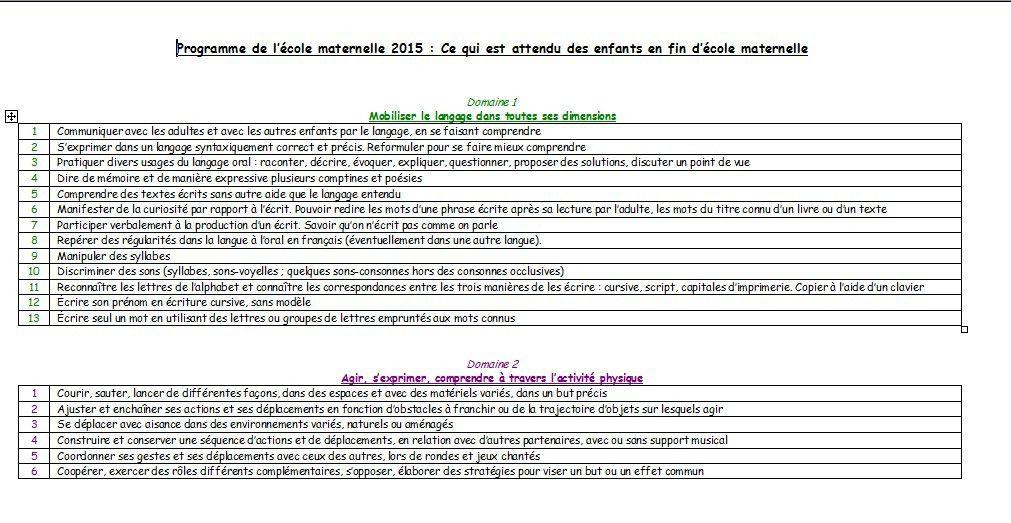 Maths Petite Section Blog Math T pour Progression Maternelle Eduscol