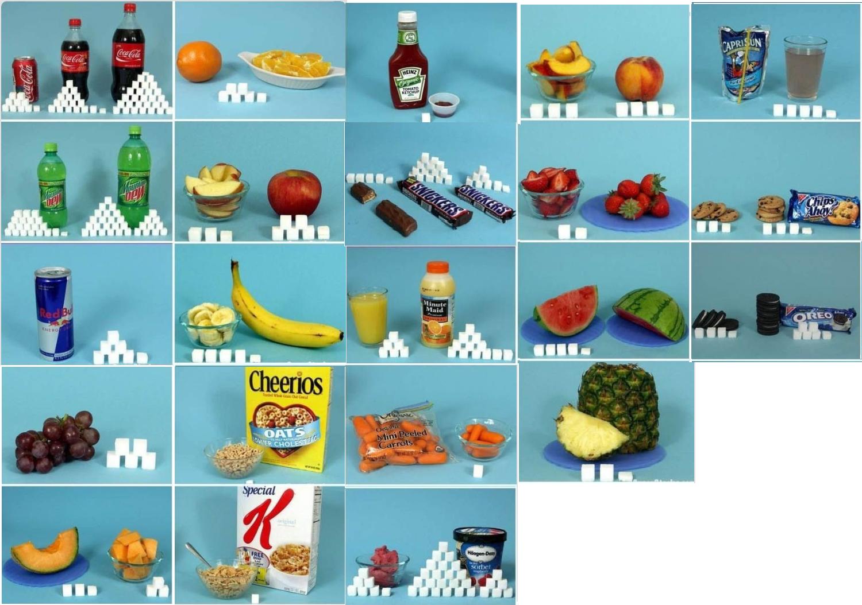 Pedagogie Alimentaire : Les Familles D'Aliments - L'Obesite avec Les 7 Familles D Aliments