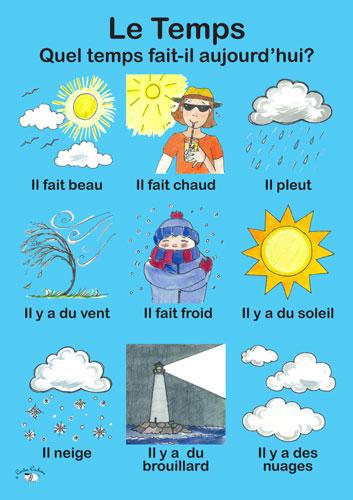 Poster - Le Temps - Little Linguist tout Le Temps Qu Il Fait En Anglais