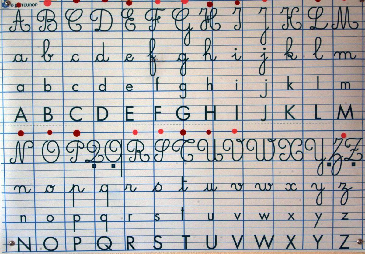 Pourquoi Écrit-On En Majuscules Et En Minuscules ? | Pour serapportantà Comment Écrire Les Lettres De L Alphabet Français