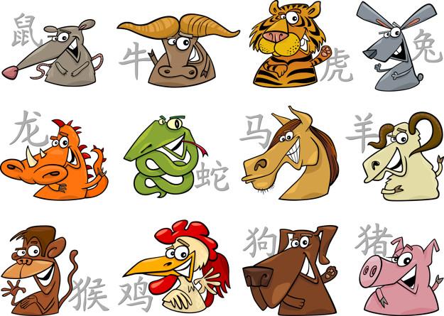 Signes Du Zodiaque Chinois   Télécharger Des Vecteurs Premium encequiconcerne Signes Du Zodiac Chinois