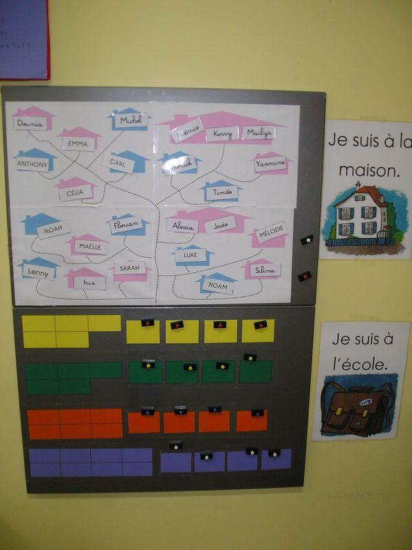 Tableau De Présence | Tableau De Motivation, Tableau De destiné Programme 2008 Maternelle