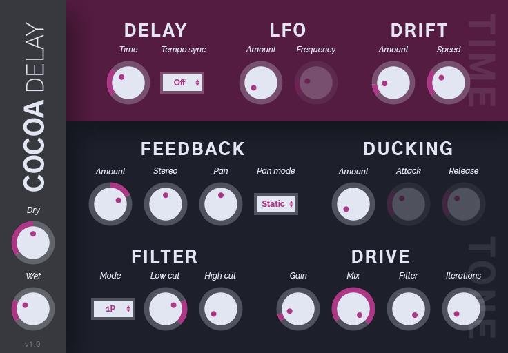 Tesselode : Jeux, Musique Et Instruments Virtuels destiné Jeux De Chansons Gratuit