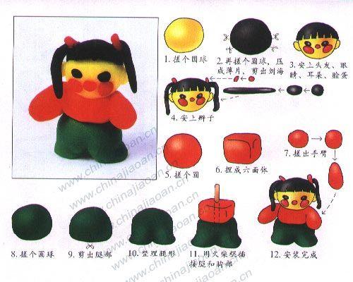 Tuto Fimo : Création De Personnages Pour Les Enfants destiné Modelage Chinois